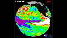 El Niño is Coming!